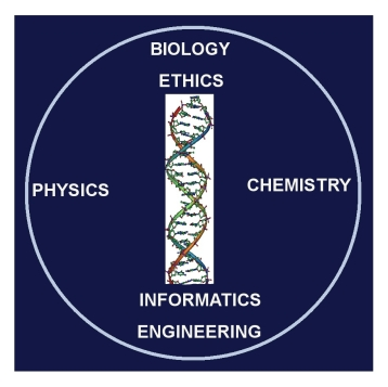 Human Genome Project Slogans